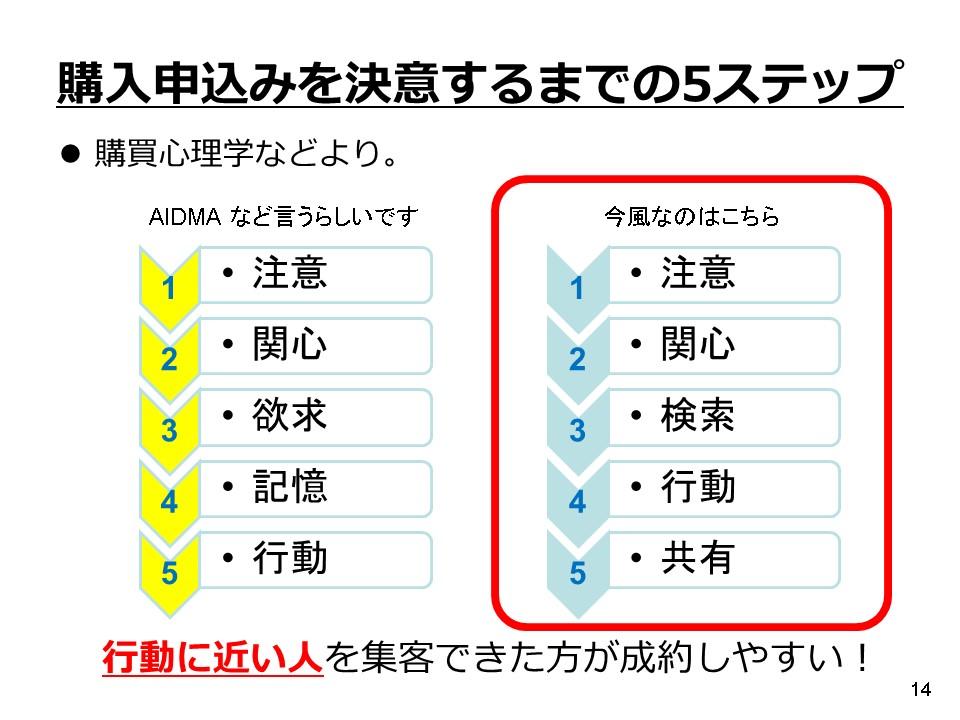 5_step